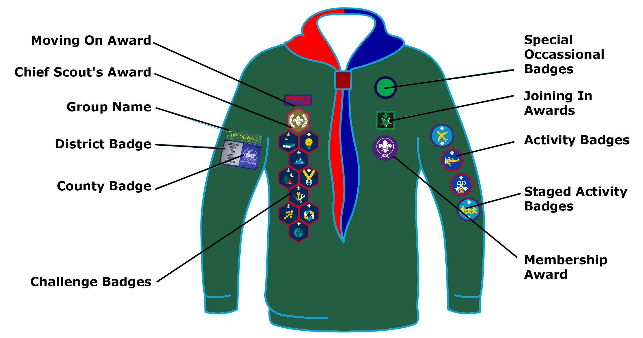badge location on cub scout uniforms